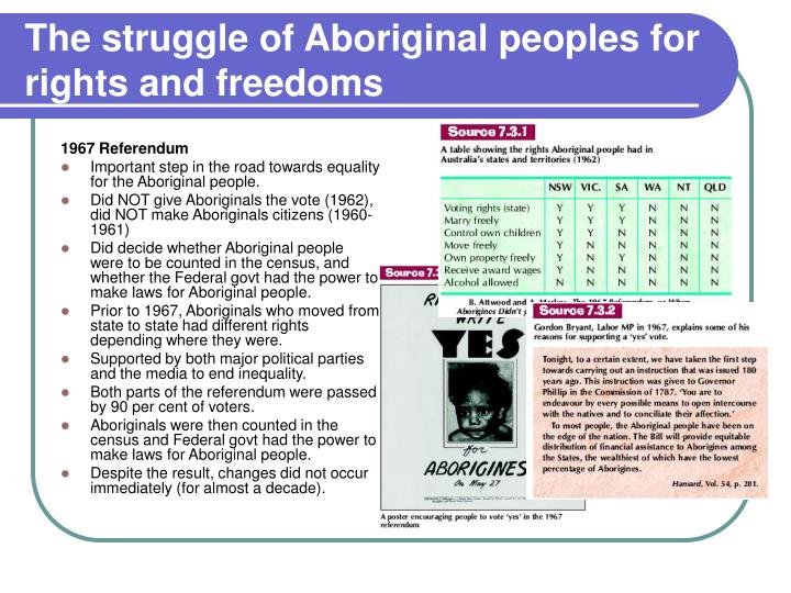 The struggle of Aboriginal peoples for rights and freedoms