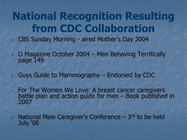 National Recognition Resulting from CDC Collaboration
