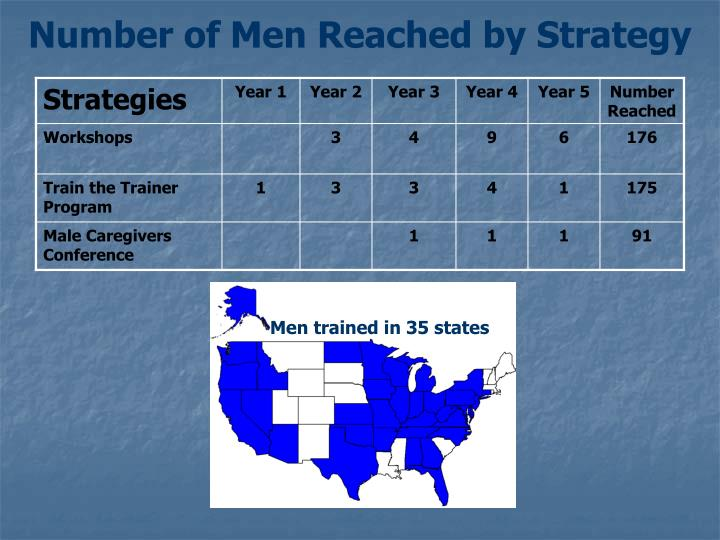 Number of Men Reached by Strategy