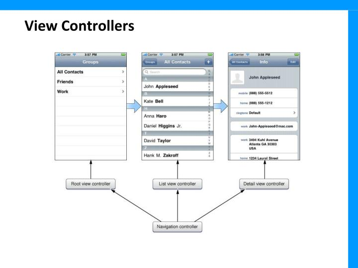 View Controllers