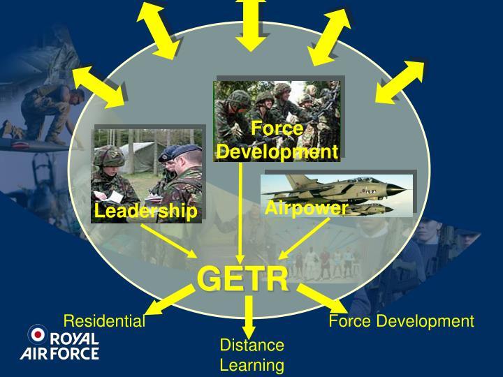 Force Development