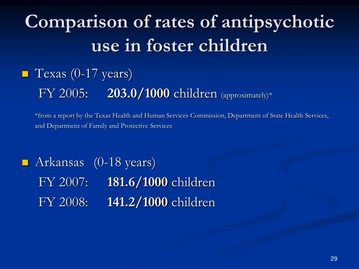 Comparison of rates of antipsychotic use in foster children