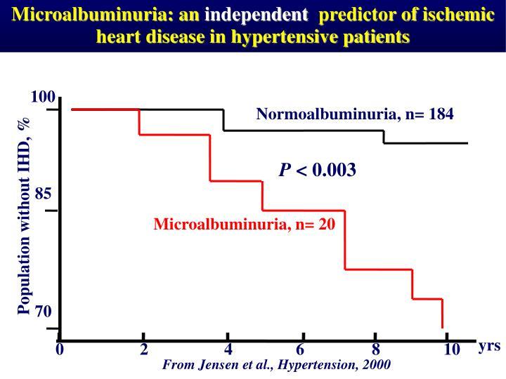 Microalbuminuria: an