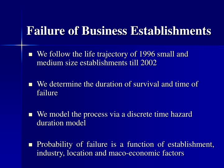 Failure of Business Establishments