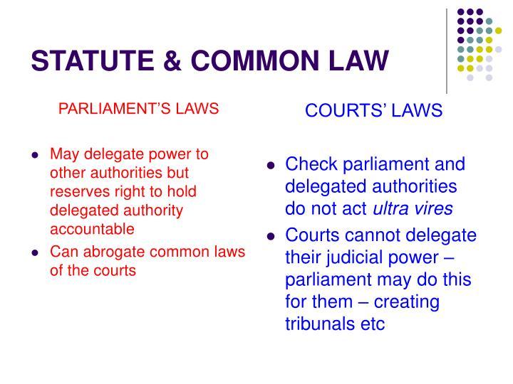 PARLIAMENT'S LAWS