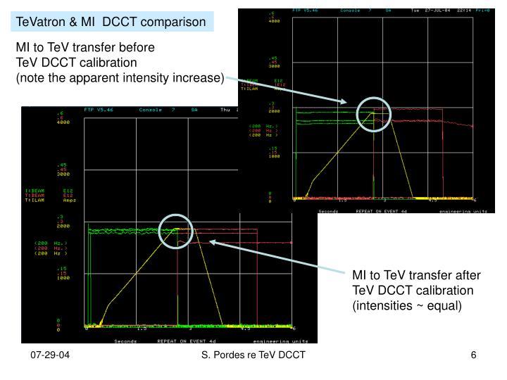 TeVatron & MI  DCCT comparison