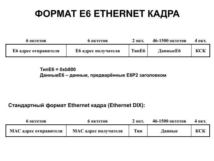 ФОРМАТ Е6