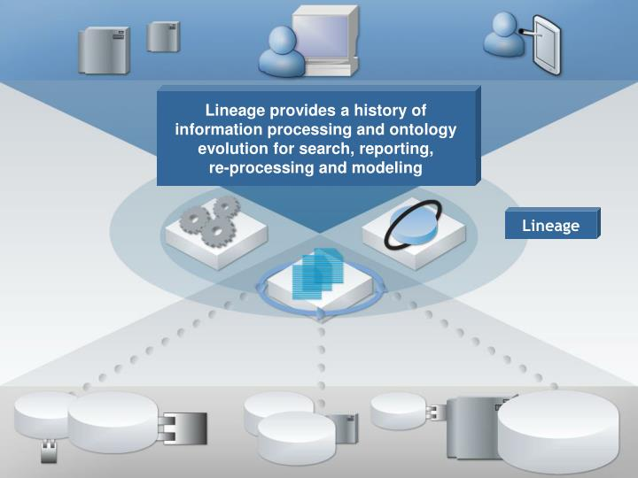 Lineage provides a history of information processing and ontology evolution for search, reporting,