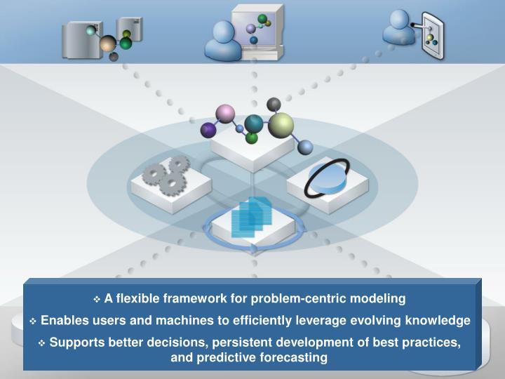A flexible framework for problem-centric modeling