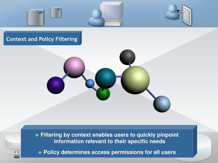 Context and Policy Filtering