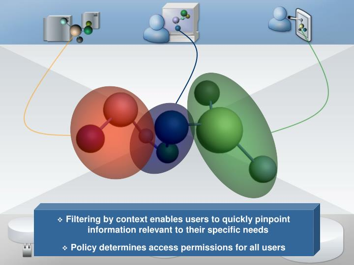 Filtering by context enables users to quickly pinpoint information relevant to their specific needs