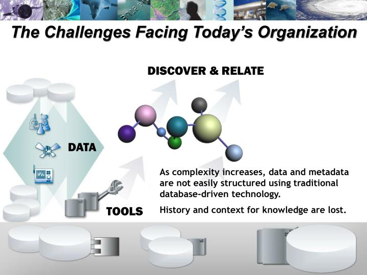 The Challenges Facing Today's Organization