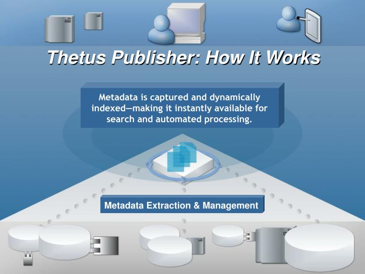 Thetus Publisher: How It Works