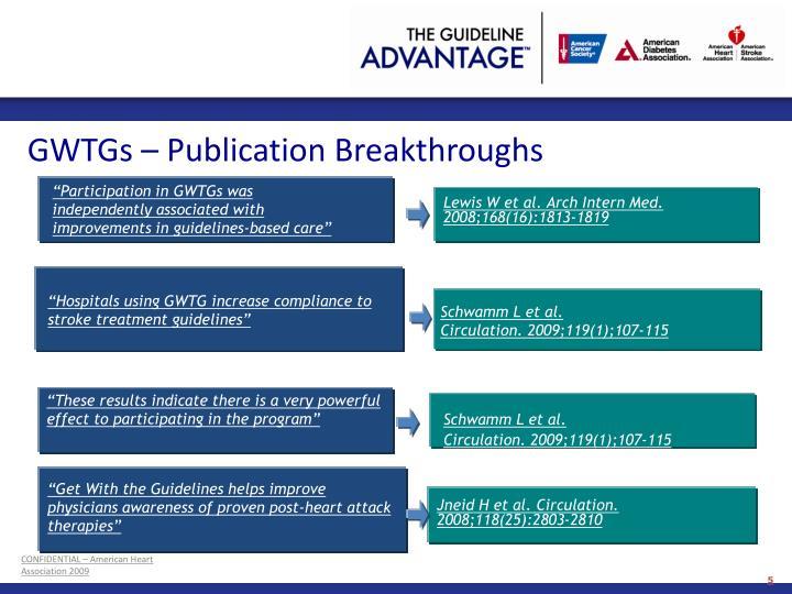 GWTGs – Publication Breakthroughs