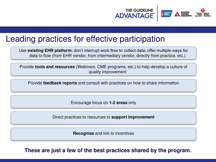 Leading practices for effective participation
