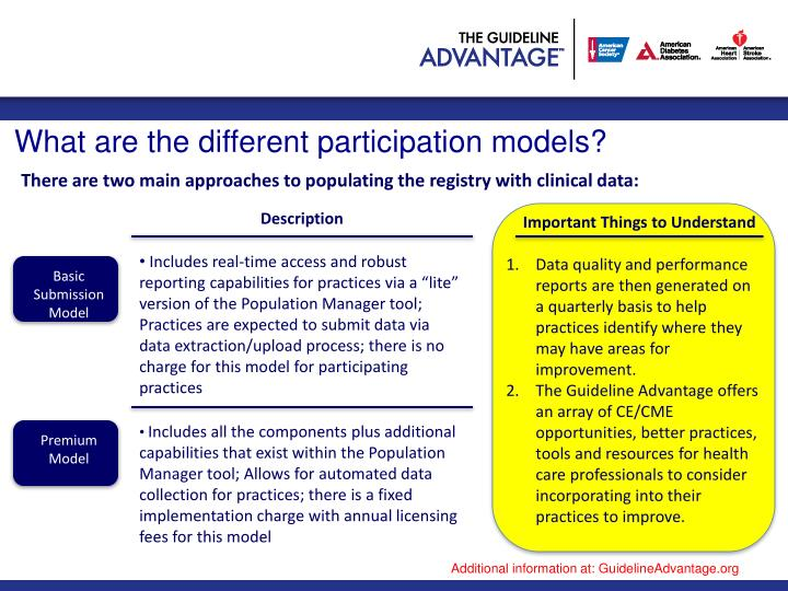 What are the different participation models?