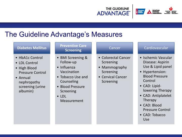 The Guideline Advantage's Measures