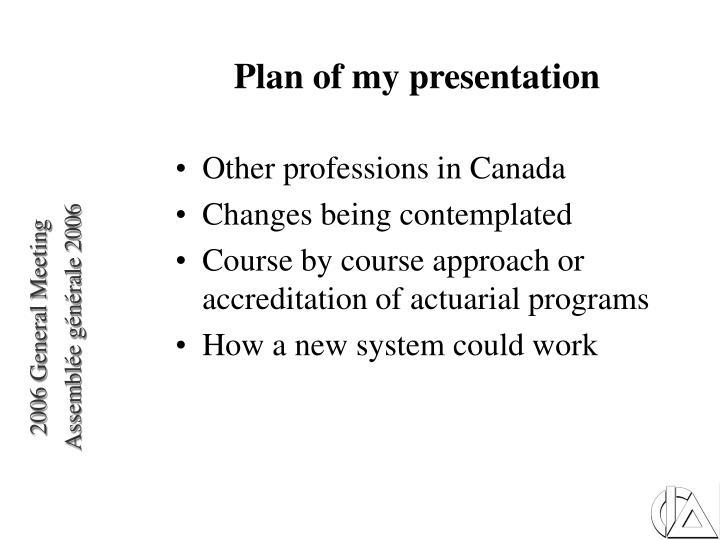 Plan of my presentation