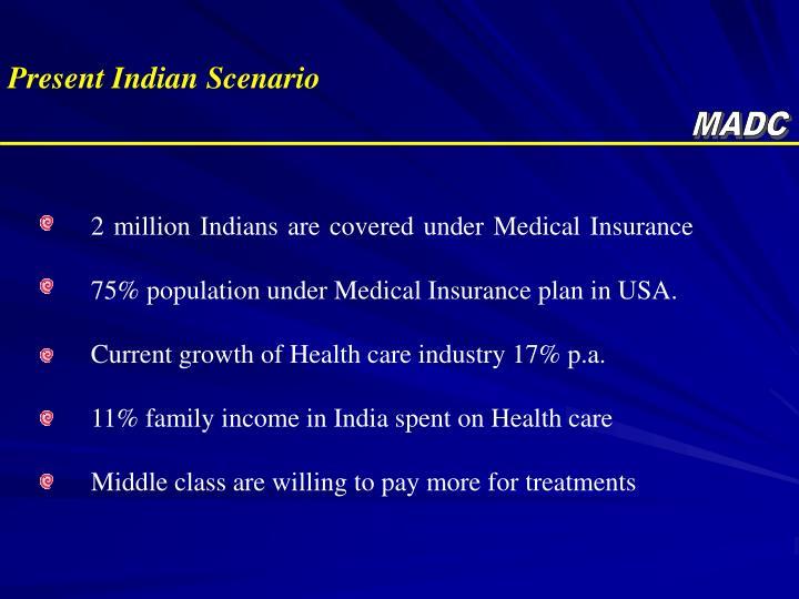 Present Indian Scenario