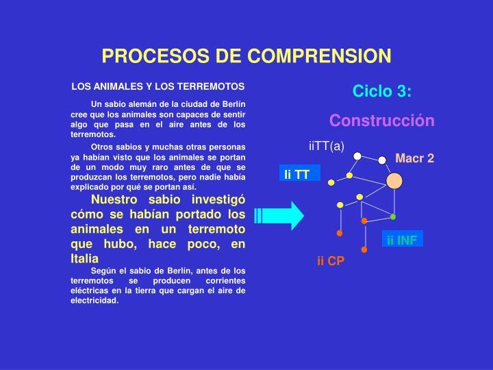 iiTT(a)