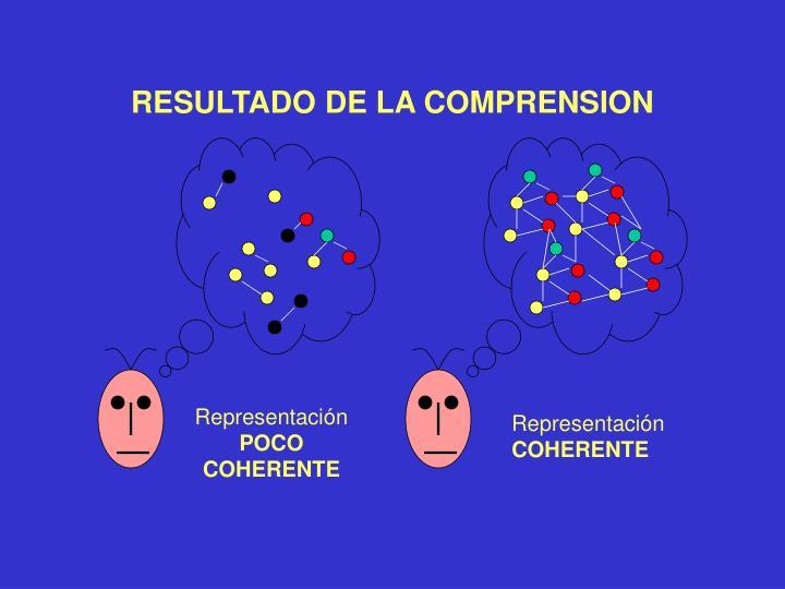 RESULTADO DE LA COMPRENSION