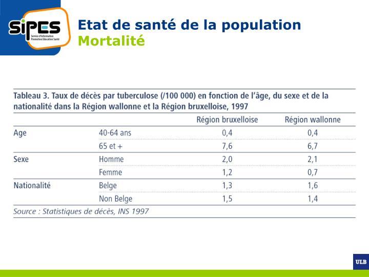 Etat de santé de la population