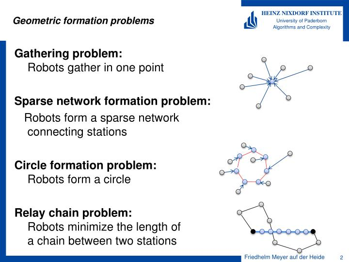 Geometric formation problems
