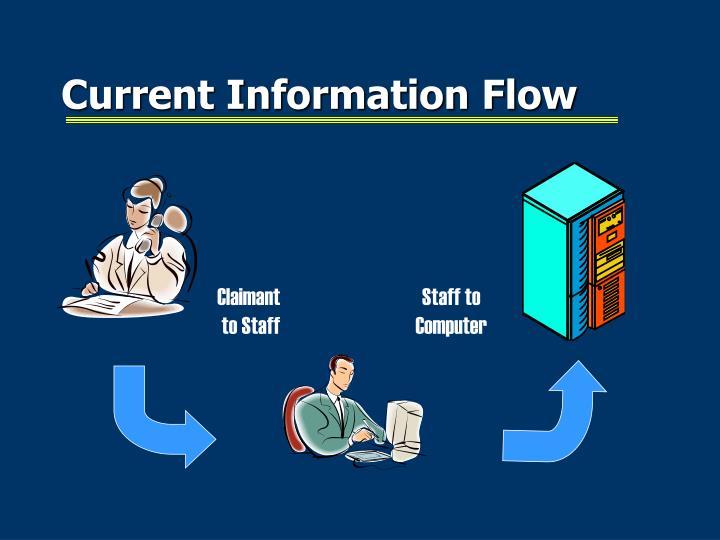 Current Information Flow