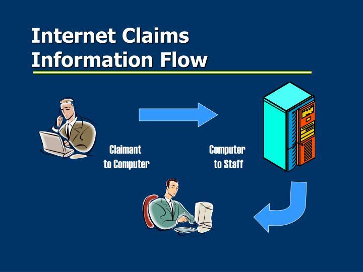 Internet Claims