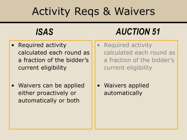 Activity Reqs & Waivers