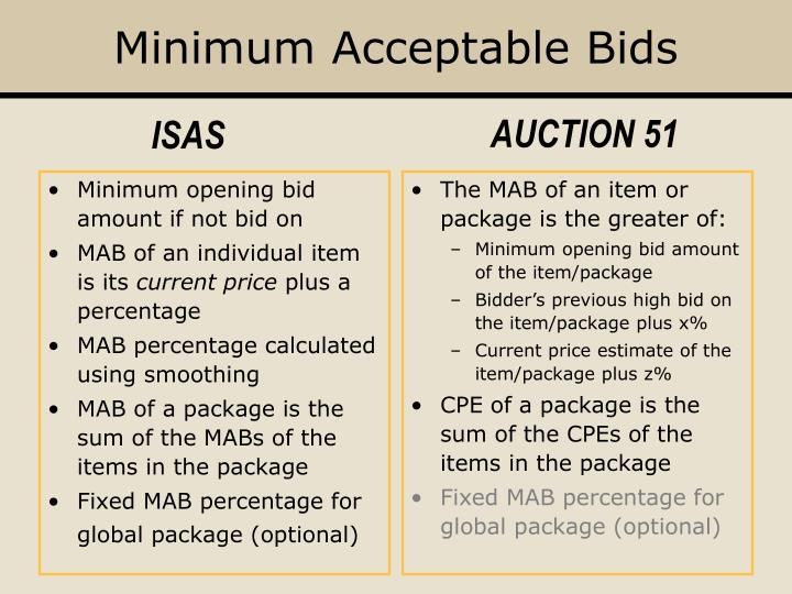 Minimum Acceptable Bids