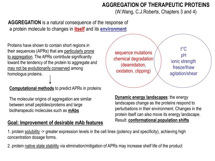AGGREGATION OF THERAPEUTIC PROTEINS