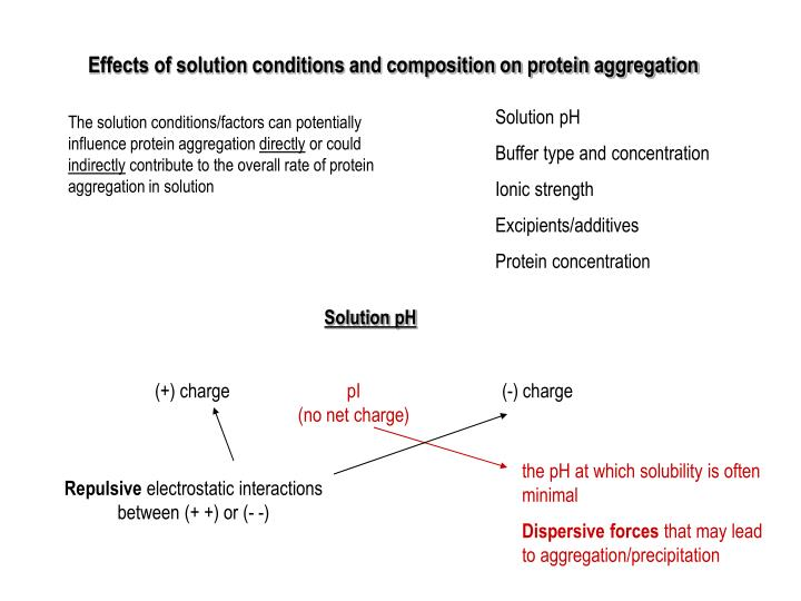 Effects of solution conditions and composition on protein aggregation