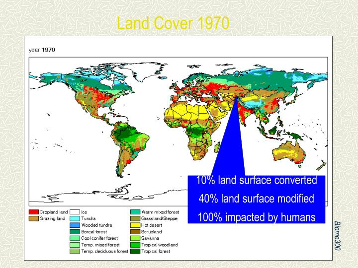 Land Cover 1970