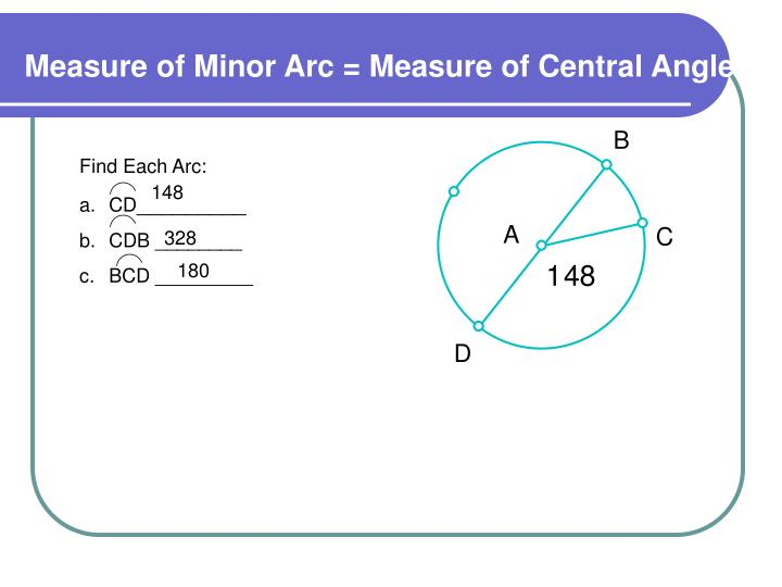 Measure of minor arc measure of central angle