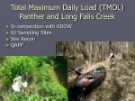 total maximum daily load tmdl panther and long falls creek