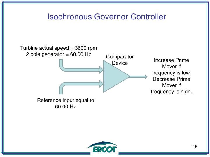 Isochronous Governor Controller