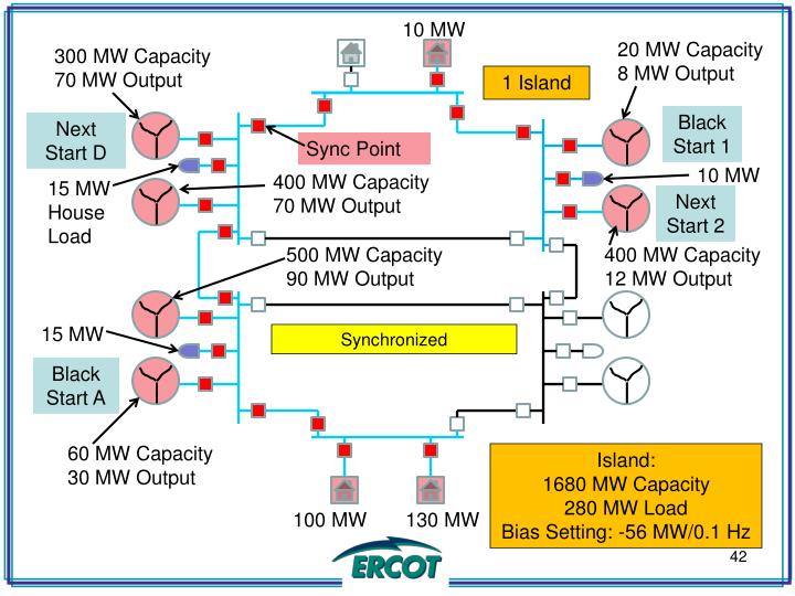 10 MW
