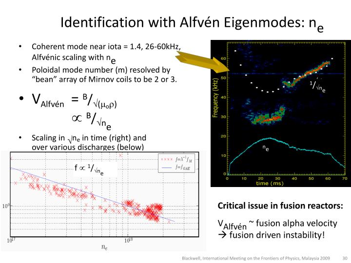 Identification with Alfvén Eigenmodes: n
