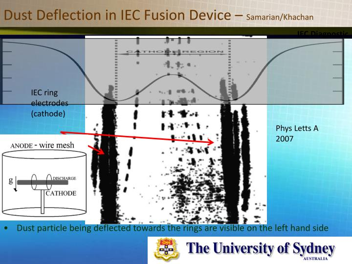 Dust Deflection in IEC Fusion Device –