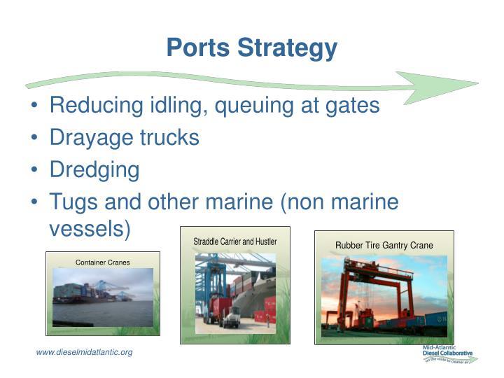 Ports Strategy