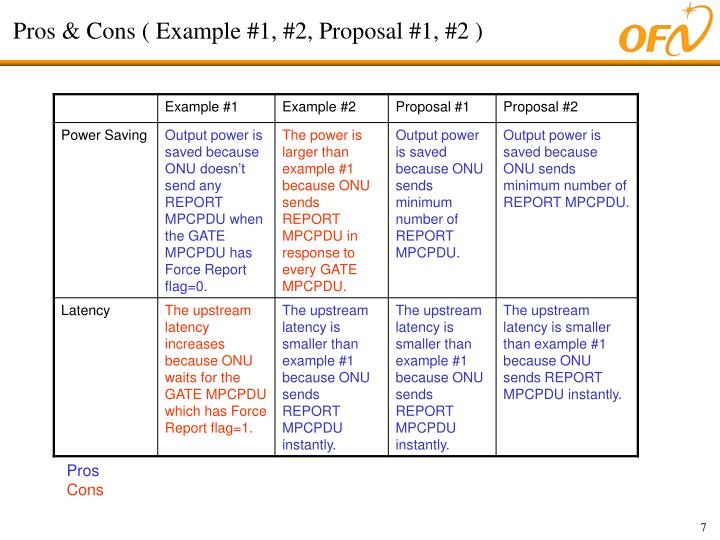 Pros & Cons ( Example #1, #2, Proposal #1, #2 )