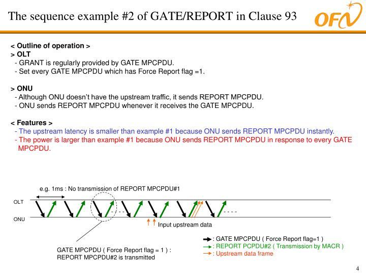 : GATE MPCPDU ( Force Report flag=1 )