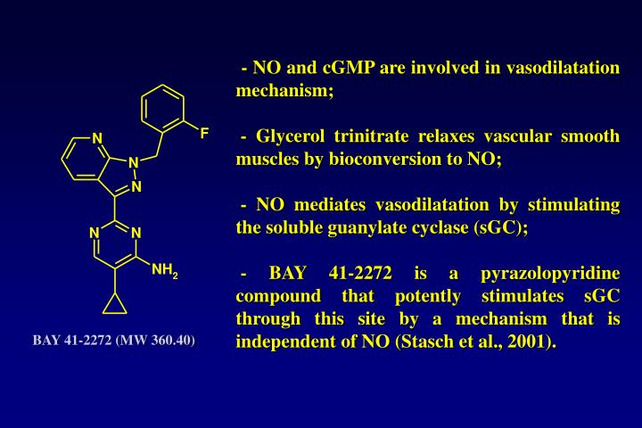 - NO and cGMP are involved in vasodilatation mechanism;