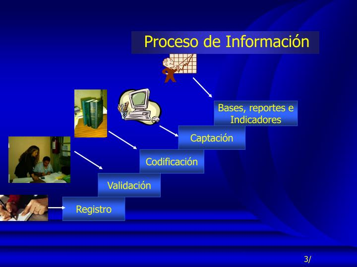 Proceso de Información