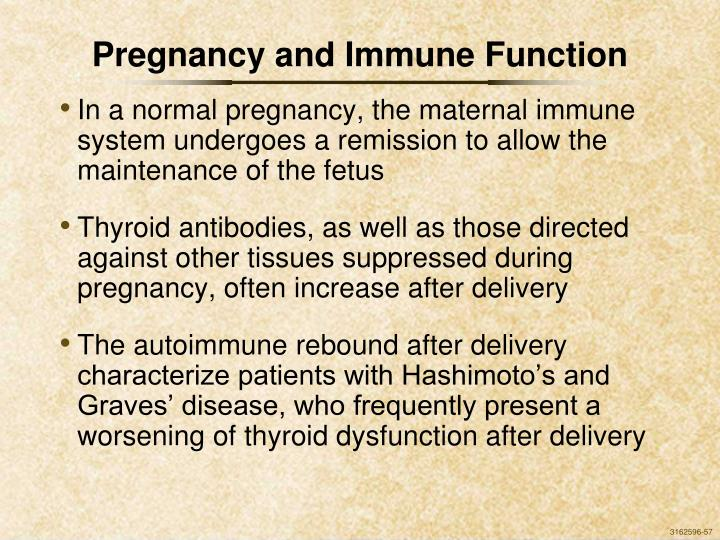 Pregnancy and Immune Function