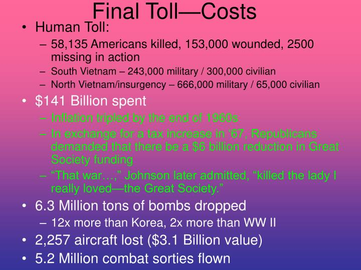 Final Toll—Costs