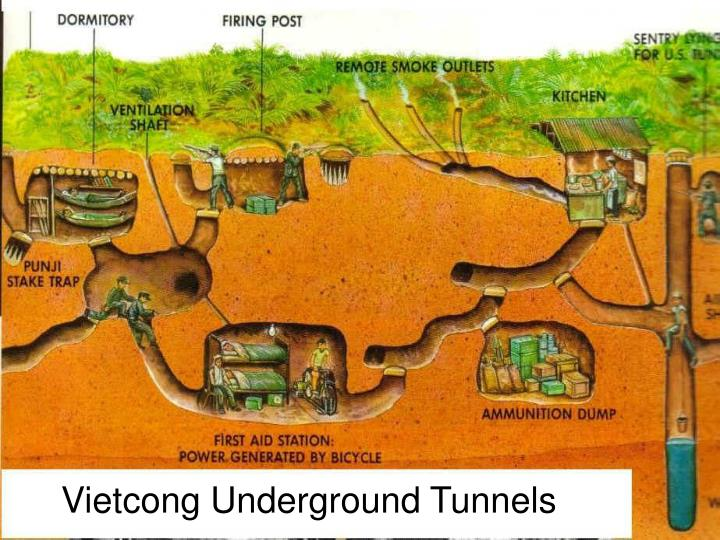 Vietcong Underground Tunnels