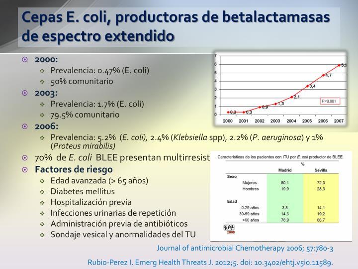 Cepas E. coli, productoras de betalactamasas de espectro extendido