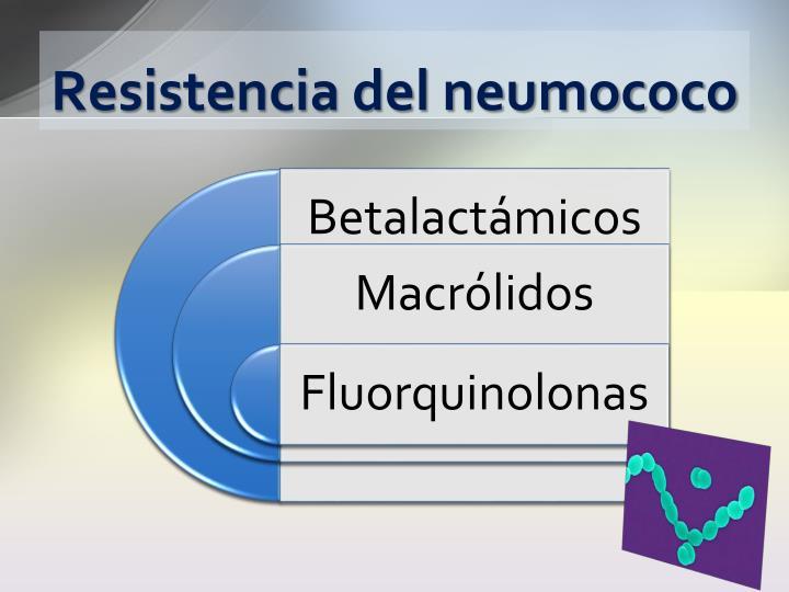 Resistencia del neumococo